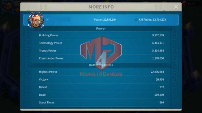 Account 22M Power ** Maxed Aethef ** 1M4 Credits Alliance