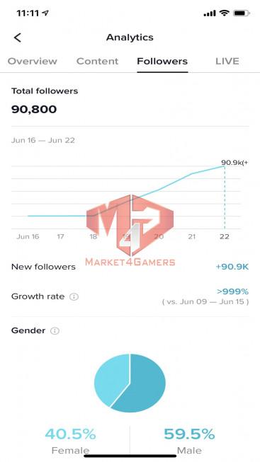 ✅ Account Verified 90.8K Followers – 30,5K Likes – FootBall Channel