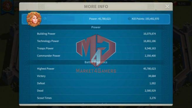 Account 45M Power ** Maxed Alex, Aethef ** Farm Account ** 3M Credits