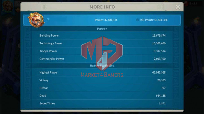 Account 42M Power ** Maxed Richard, Aethef ** Second Account 33M Power ** 2 Farm Account