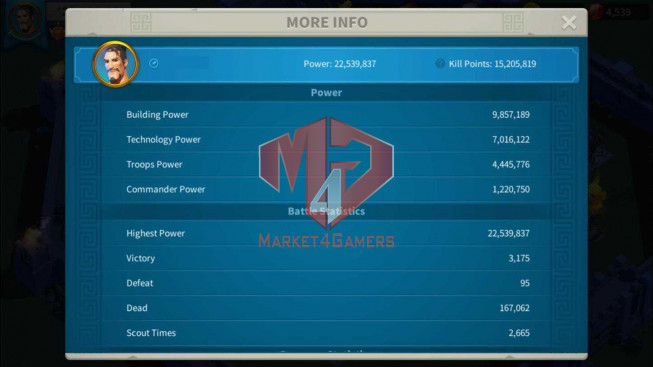 Account 22M Power ** Vip 11 ** 1M8 Credits ** Farm Account 7M Power