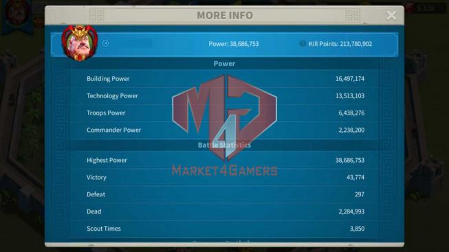 Account 38M Power ** Maxed 5 Commanders ** Farm Account ** 1M2 Credits