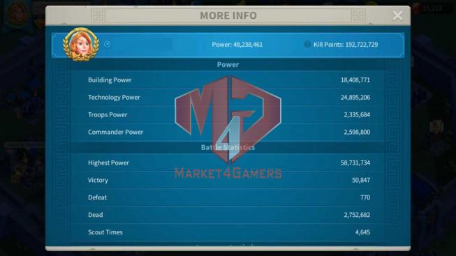 Account 48M Power ** Maxed 3 Commaneders ** Farm Account ** 6.6M Credits